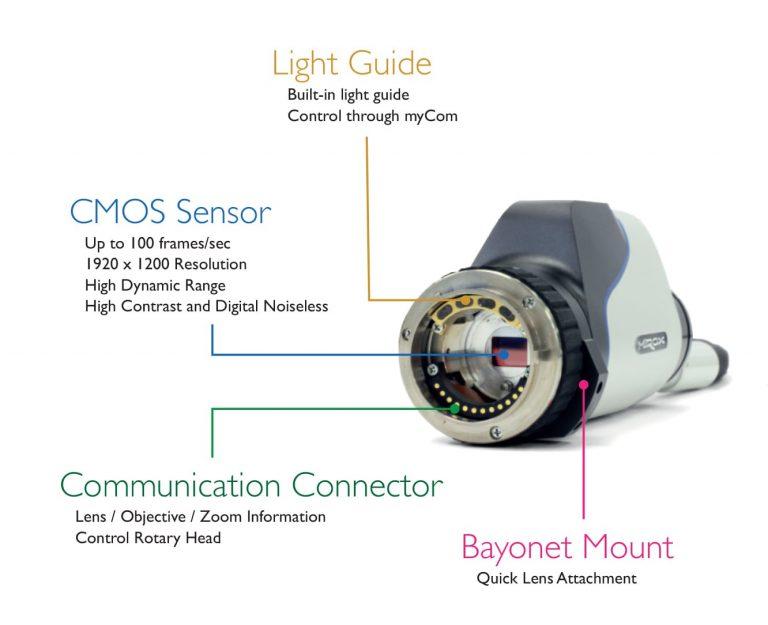 Risultati immagini per HIROX CMOS TECHNOLOGY